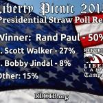 Rand Paul wins Liberty Picnic 2015 Straw Poll