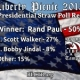 Rand Paul wins Liberty Picnic 2015 Straw Poll